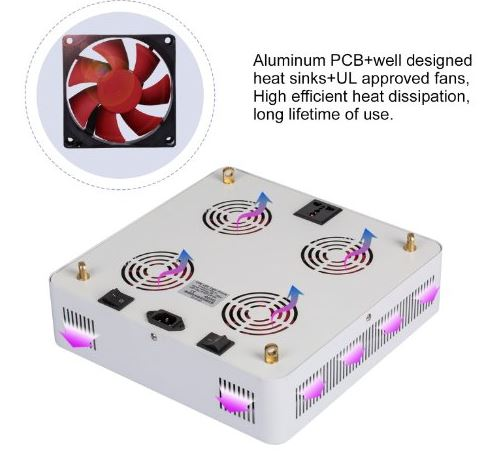 RoleadRo COB LED Grow Light
